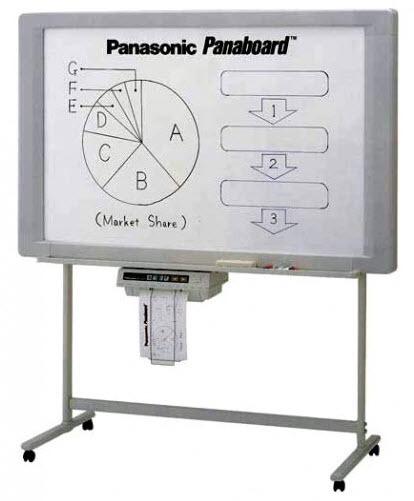 Jual Panaboard Panasonic UB